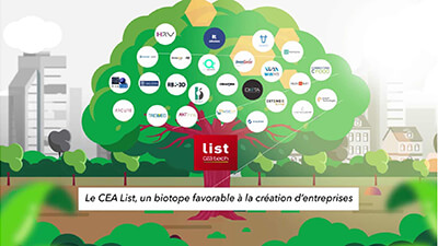 CEA List Paris Saclay